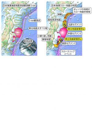 プレスリリース:日本海溝の詳細なスロー地震分布図を作成 -スロー地震多発域が東北地震の破壊を止めた-