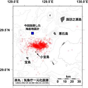 災害調査報告:大地震と2021年トカラ列島近海の群発地震に対する緊急観測の実施