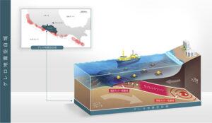 プレスリリース:海底地震計記録で読み解く地震空白域の将来 -メキシコ・ゲレロ州沖合の地震空白域のスロー地震活動の発見-