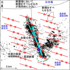 プレスリリース:地震の破壊はなぜ止まるのか? -2016年鳥取県中部地震の断層サイズを決めたもの-